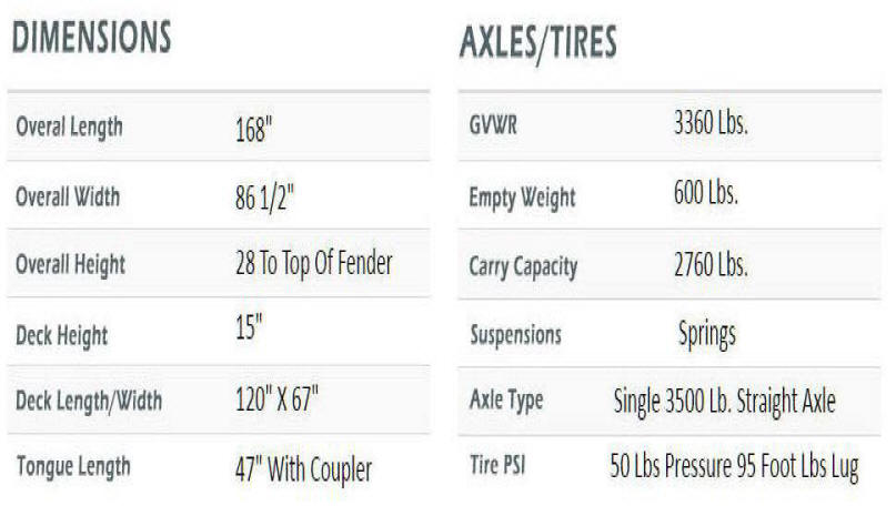 Steel Trailer Specifications For The 12 Ft Small Car
